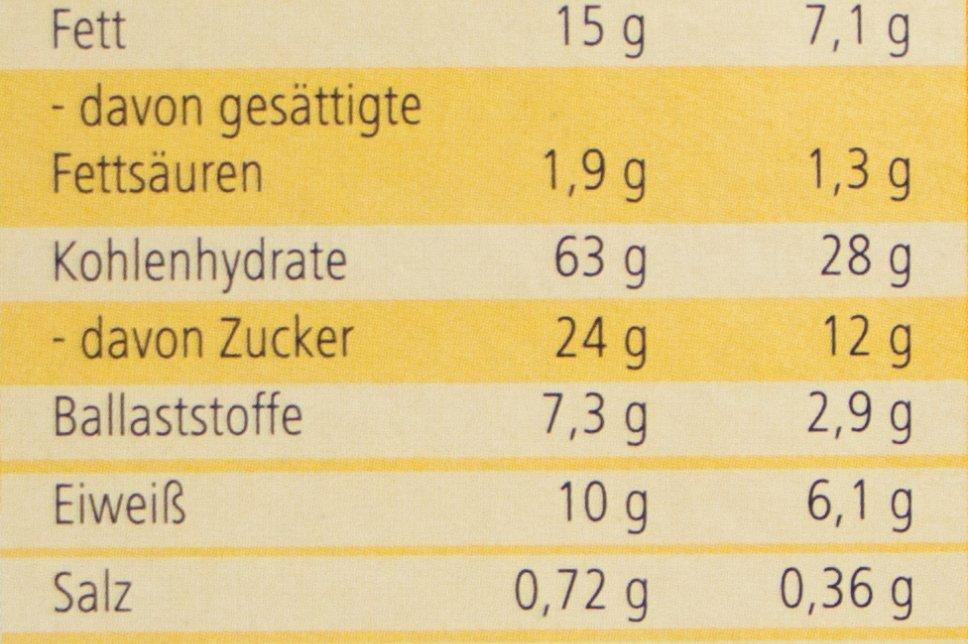 Nährwertinformationen auf Lebensmittel-Verpackung