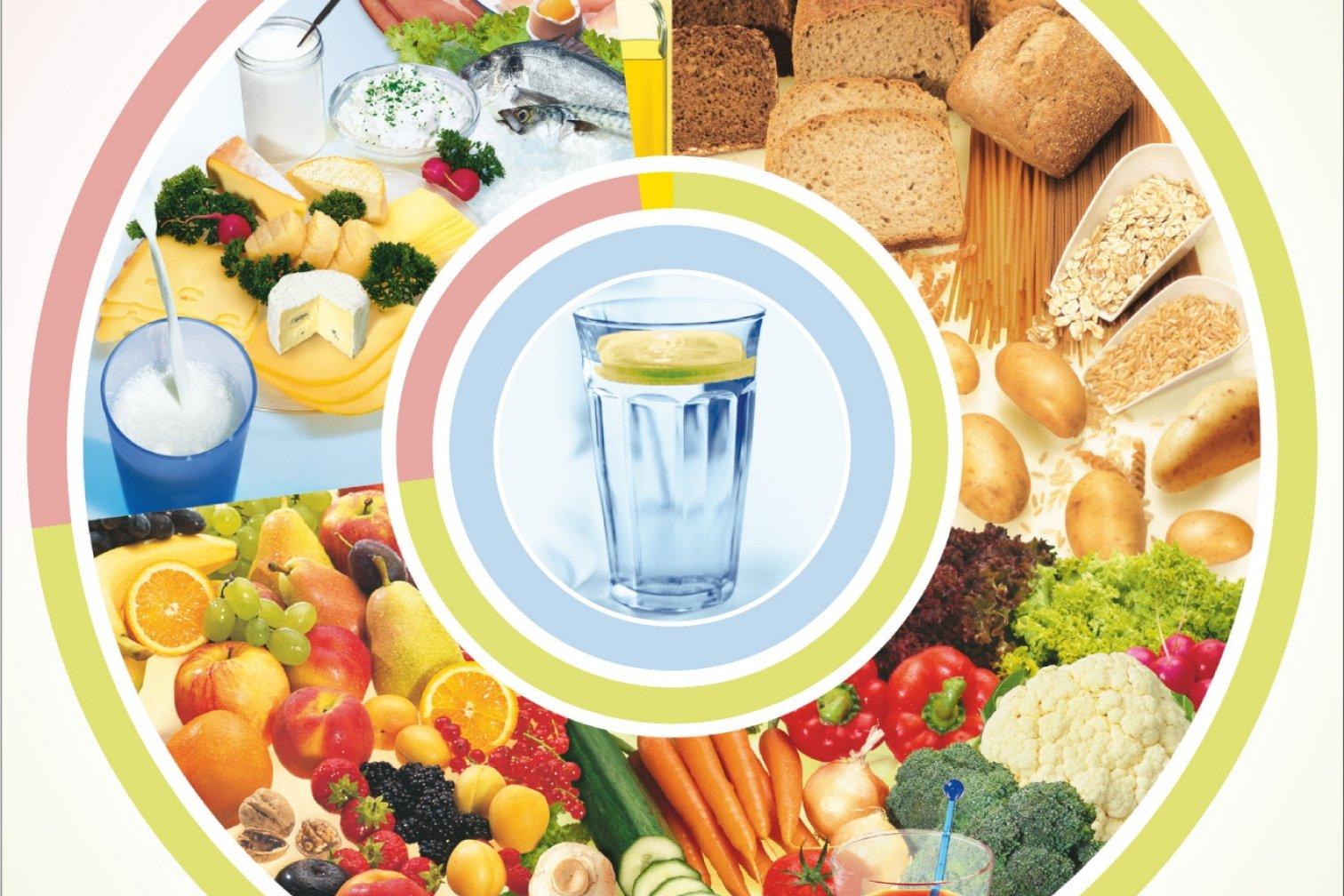Wachspapier Für Lebensmittel Dm