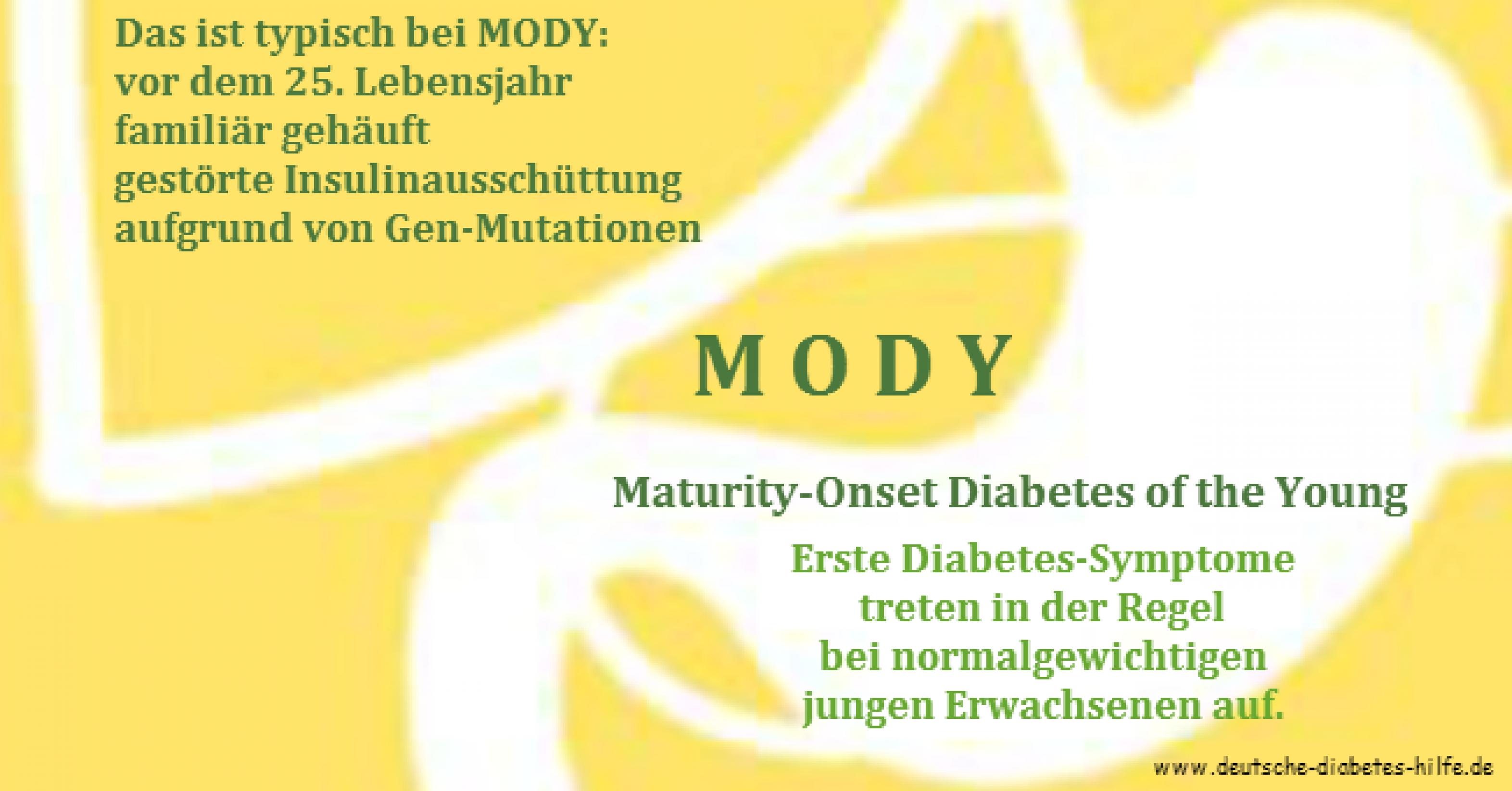 Mody Schaubild