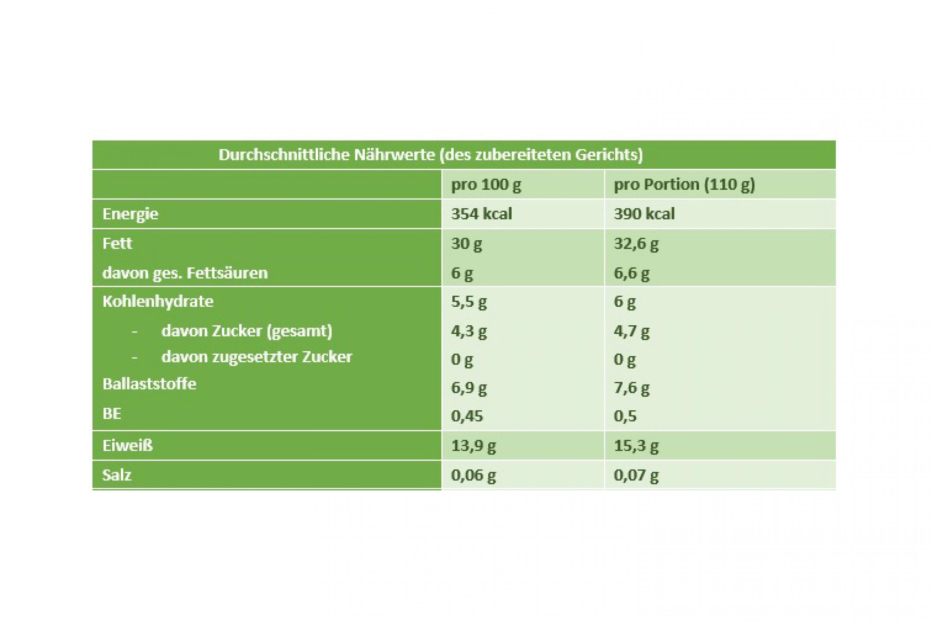Nährwerttabelle Mandelwaffeln Weißraum