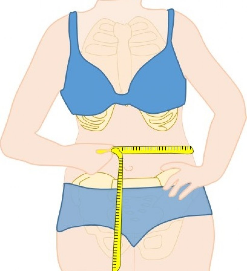 Taillenumfang messen