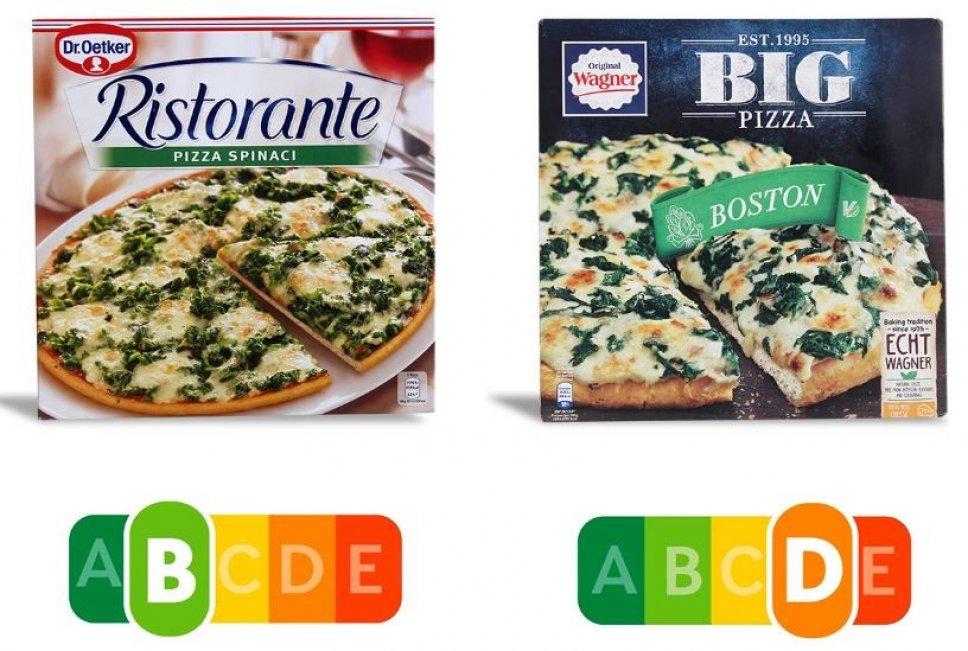 """NutriScore Beispiel """"Pizza"""""""