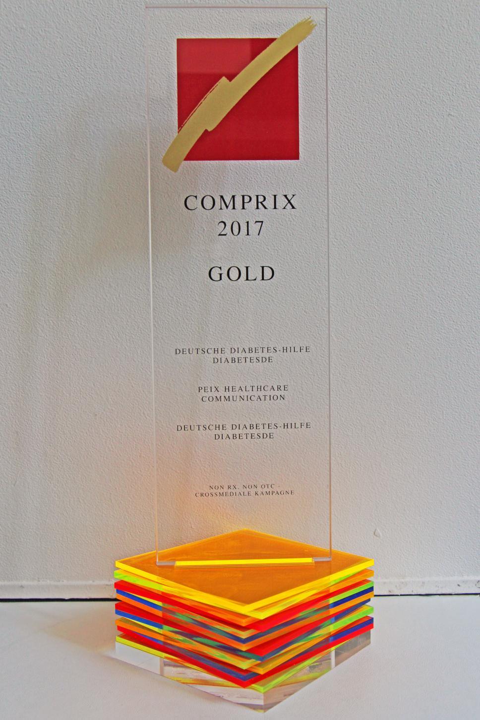 COMPRIX Pokal 2017